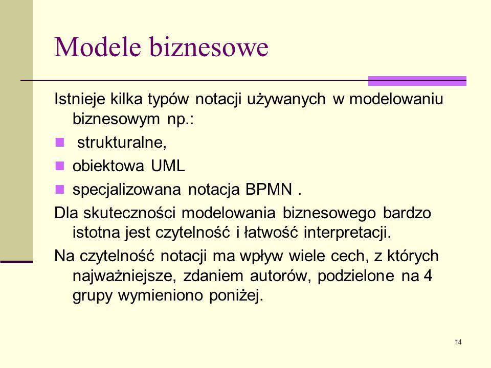 Modele biznesowe Istnieje kilka typów notacji używanych w modelowaniu biznesowym np.: strukturalne,