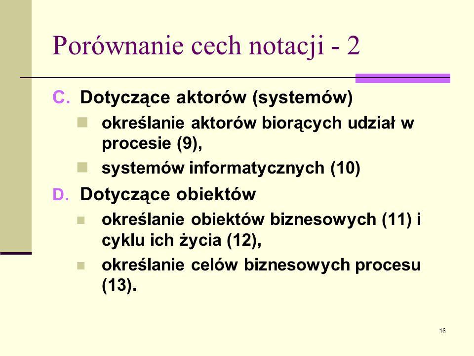 Porównanie cech notacji - 2