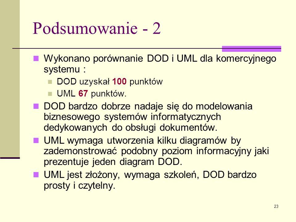 Podsumowanie - 2 Wykonano porównanie DOD i UML dla komercyjnego systemu : DOD uzyskał 100 punktów.