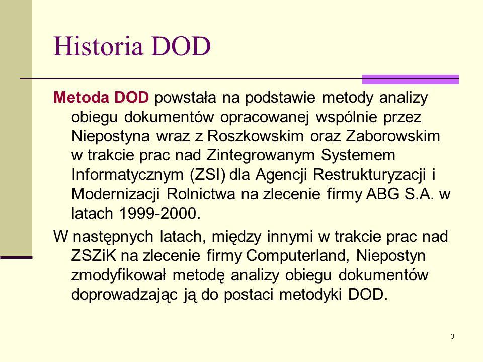 Historia DOD