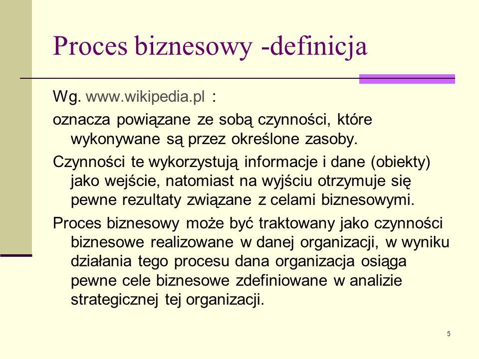 Proces biznesowy -definicja