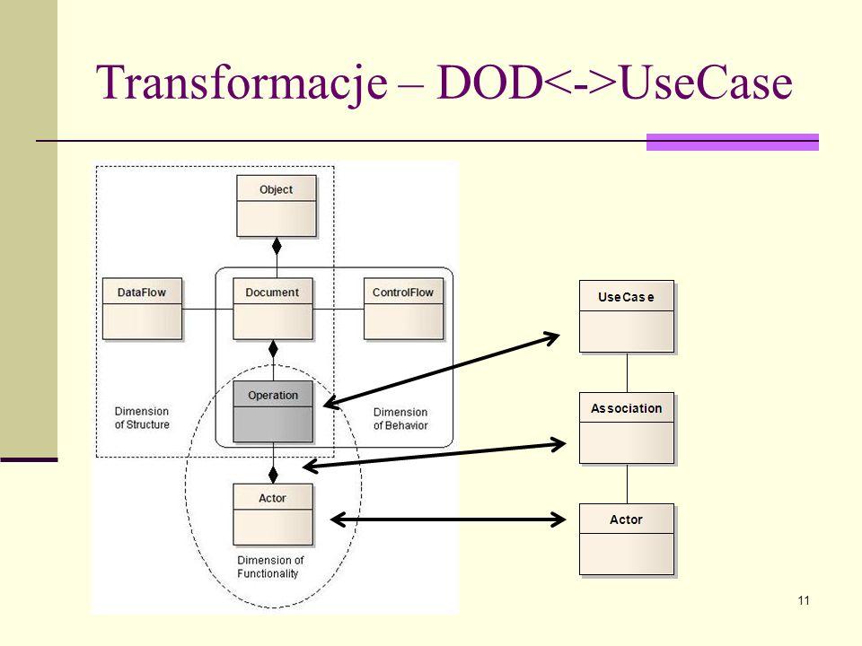 Transformacje – DOD<->UseCase