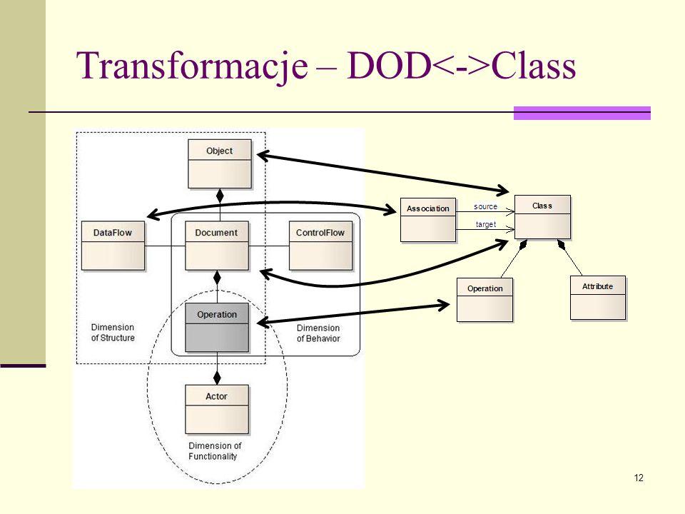 Transformacje – DOD<->Class