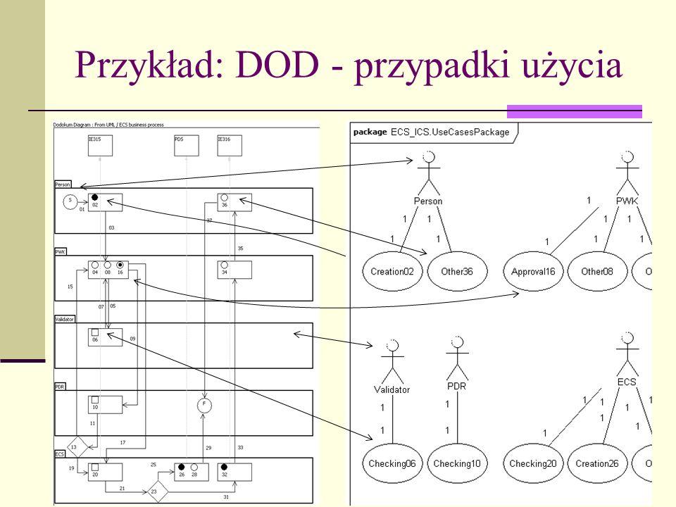 Przykład: DOD - przypadki użycia
