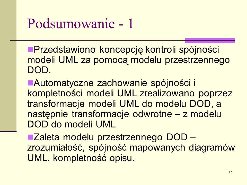 Podsumowanie - 1Przedstawiono koncepcję kontroli spójności modeli UML za pomocą modelu przestrzennego DOD.