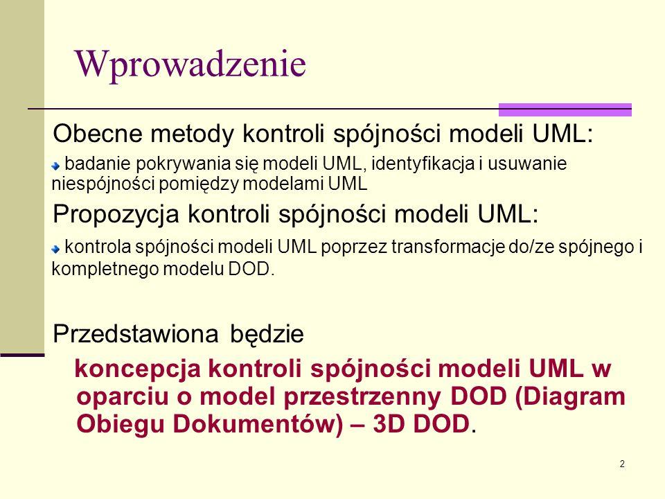 Wprowadzenie Obecne metody kontroli spójności modeli UML: