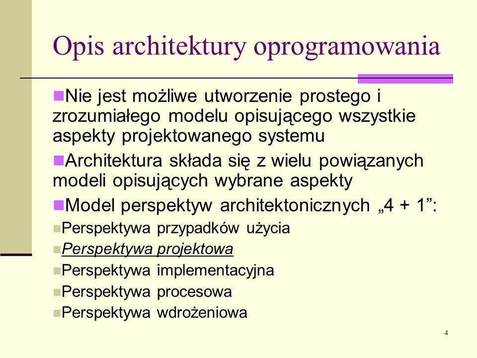 Opis architektury oprogramowania