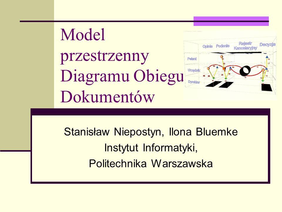 Model przestrzenny Diagramu Obiegu Dokumentów