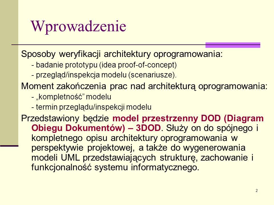 Wprowadzenie Sposoby weryfikacji architektury oprogramowania: