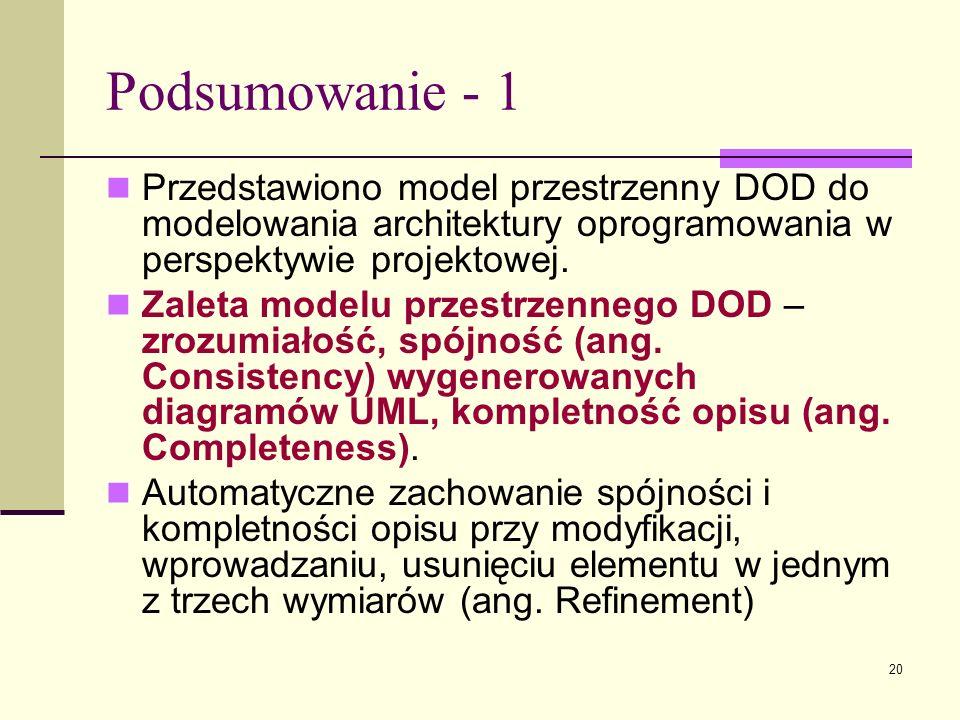 Podsumowanie - 1 Przedstawiono model przestrzenny DOD do modelowania architektury oprogramowania w perspektywie projektowej.