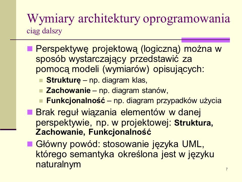 Wymiary architektury oprogramowania ciąg dalszy