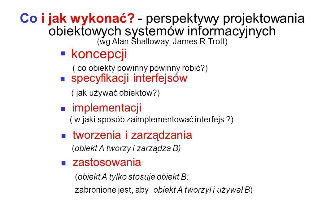 Co i jak wykonać - perspektywy projektowania obiektowych systemów informacyjnych (wg Alan Shalloway, James R.Trott)