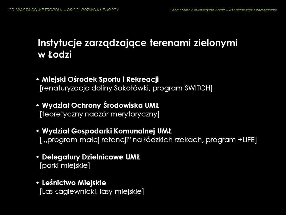 Instytucje zarządzające terenami zielonymi w Łodzi