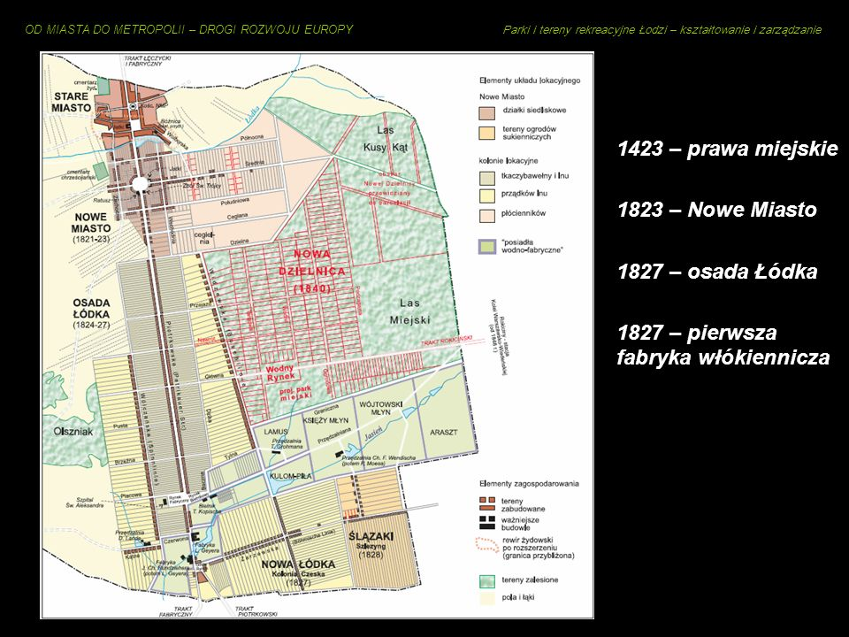 1423 – prawa miejskie 1823 – Nowe Miasto 1827 – osada Łódka 1827 – pierwsza fabryka włókiennicza