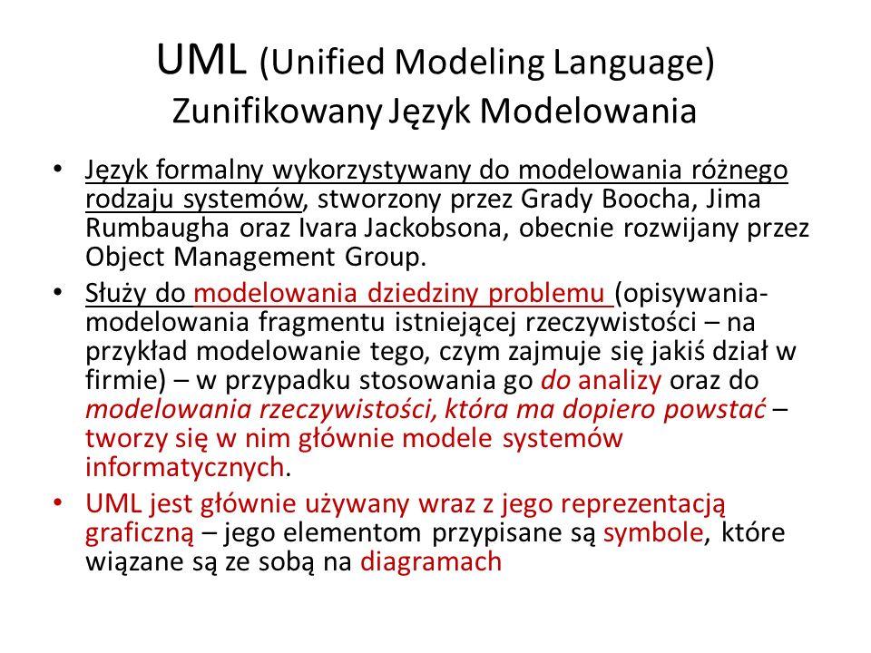 UML (Unified Modeling Language) Zunifikowany Język Modelowania