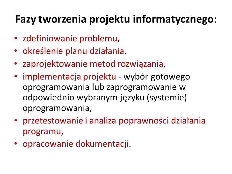 Fazy tworzenia projektu informatycznego: