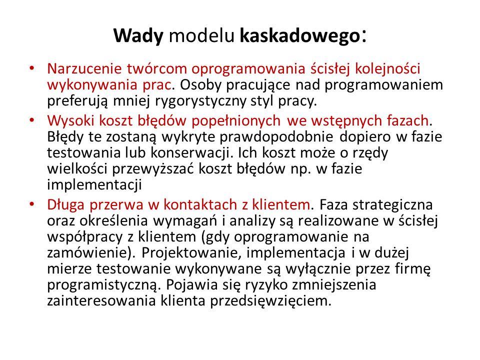 Wady modelu kaskadowego: