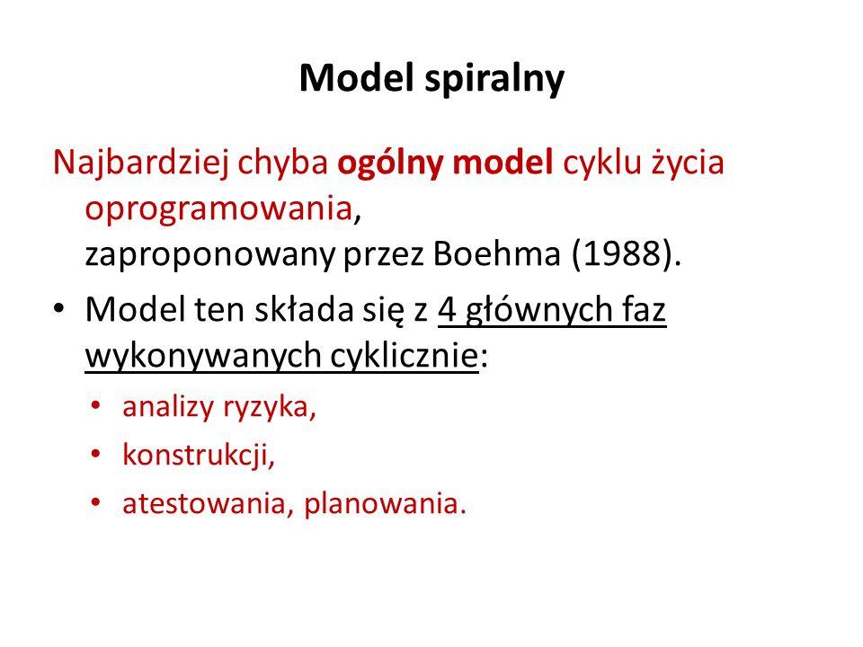 Model spiralny Najbardziej chyba ogólny model cyklu życia oprogramowania, zaproponowany przez Boehma (1988).