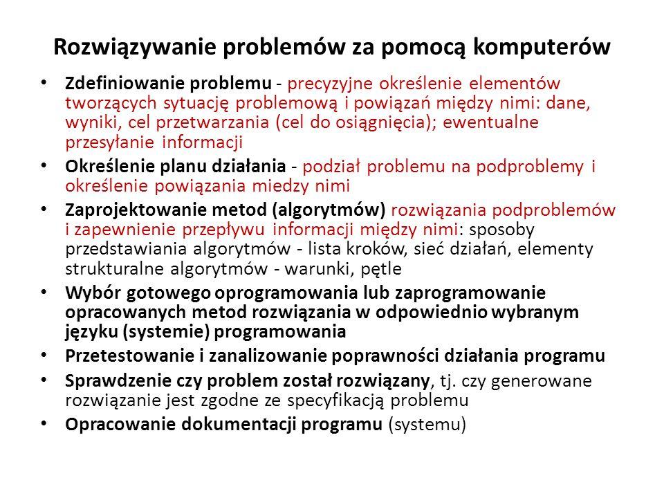 Rozwiązywanie problemów za pomocą komputerów