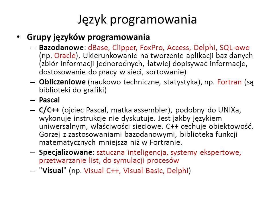 Język programowania Grupy języków programowania