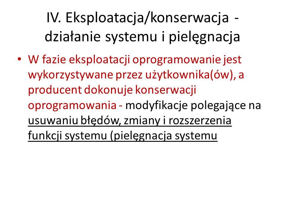 IV. Eksploatacja/konserwacja - działanie systemu i pielęgnacja