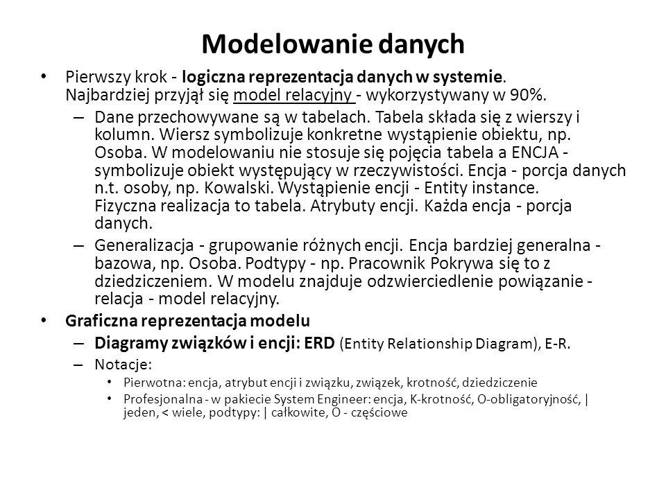 Modelowanie danych Pierwszy krok - logiczna reprezentacja danych w systemie. Najbardziej przyjął się model relacyjny - wykorzystywany w 90%.