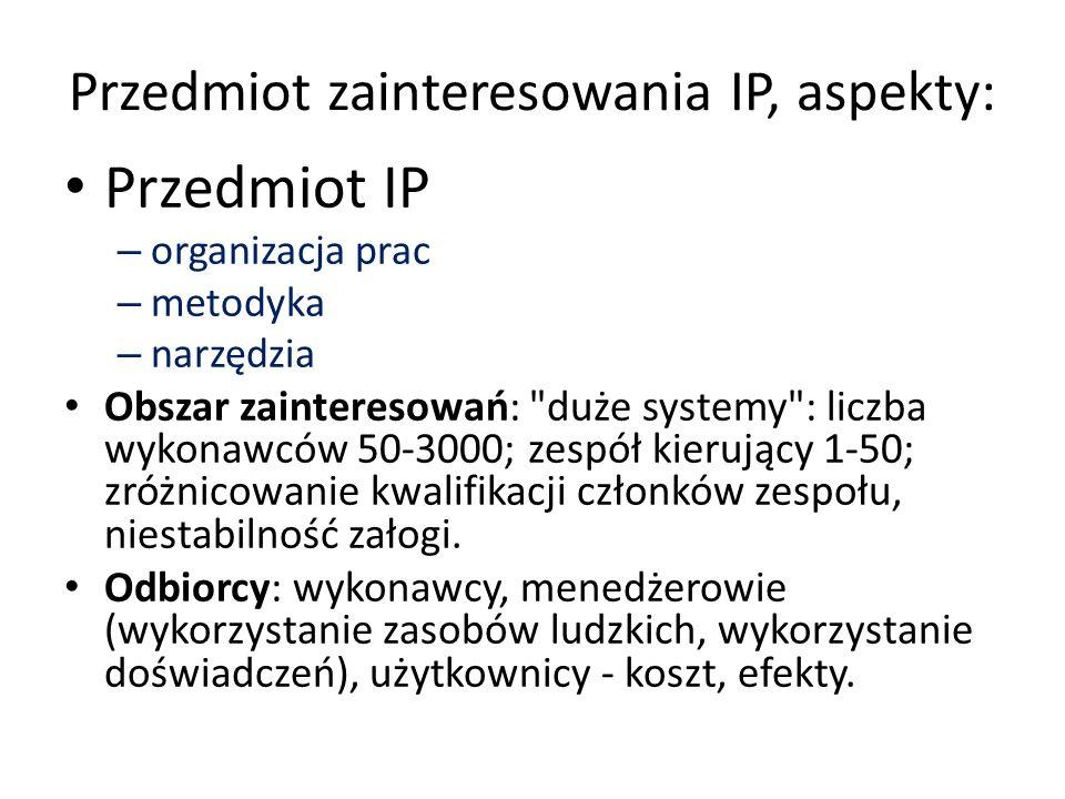 Przedmiot zainteresowania IP, aspekty: