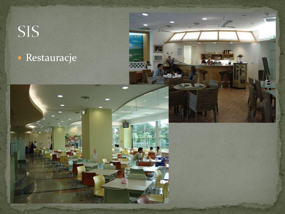 SIS Restauracje