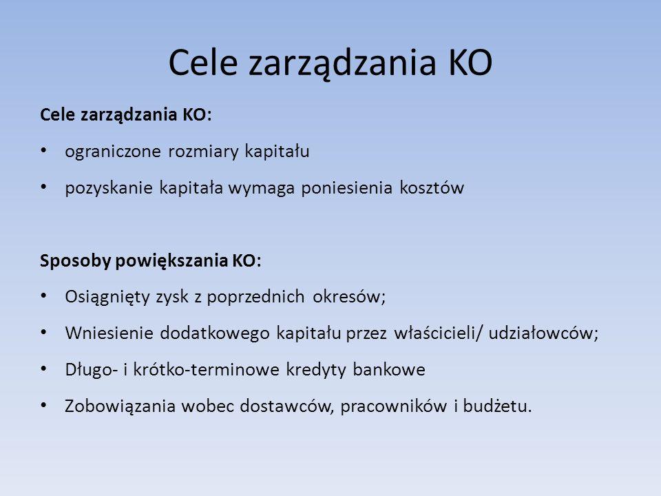 Cele zarządzania KO Cele zarządzania KO: ograniczone rozmiary kapitału
