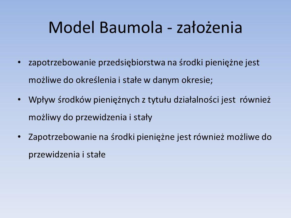 Model Baumola - założenia
