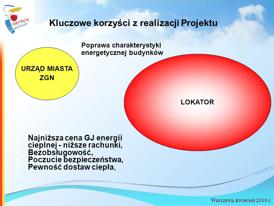 Kluczowe korzyści z realizacji Projektu