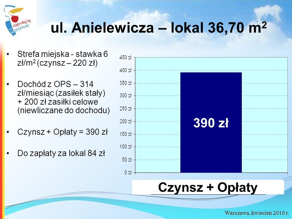 ul. Anielewicza – lokal 36,70 m2