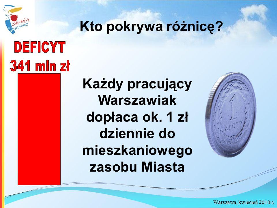 Kto pokrywa różnicę. DEFICYT. 341 mln zł. Każdy pracujący Warszawiak dopłaca ok.