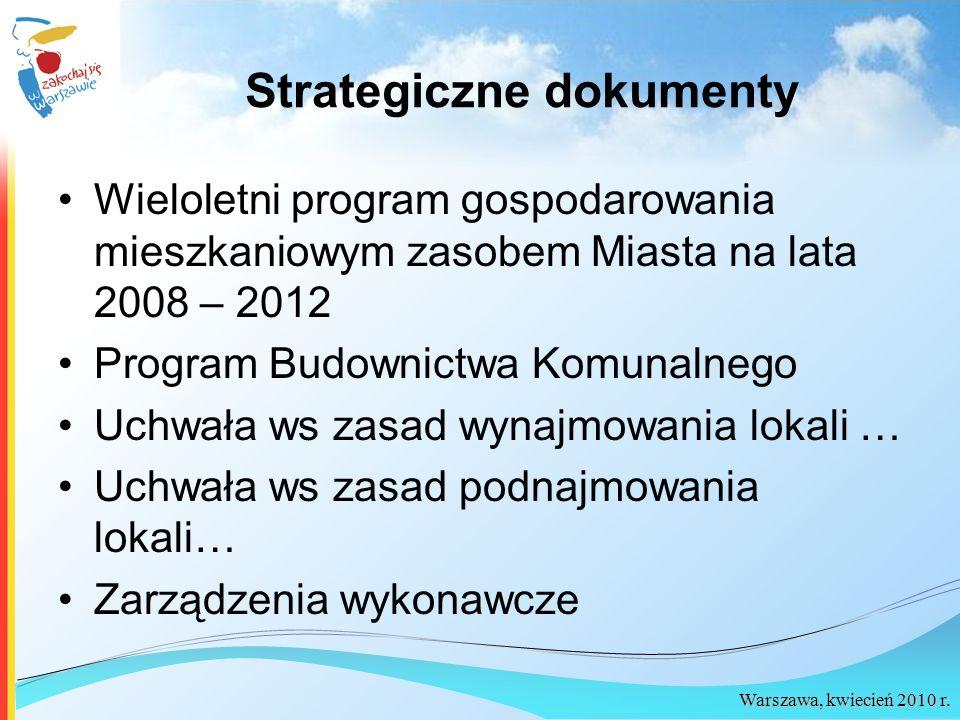 Strategiczne dokumenty