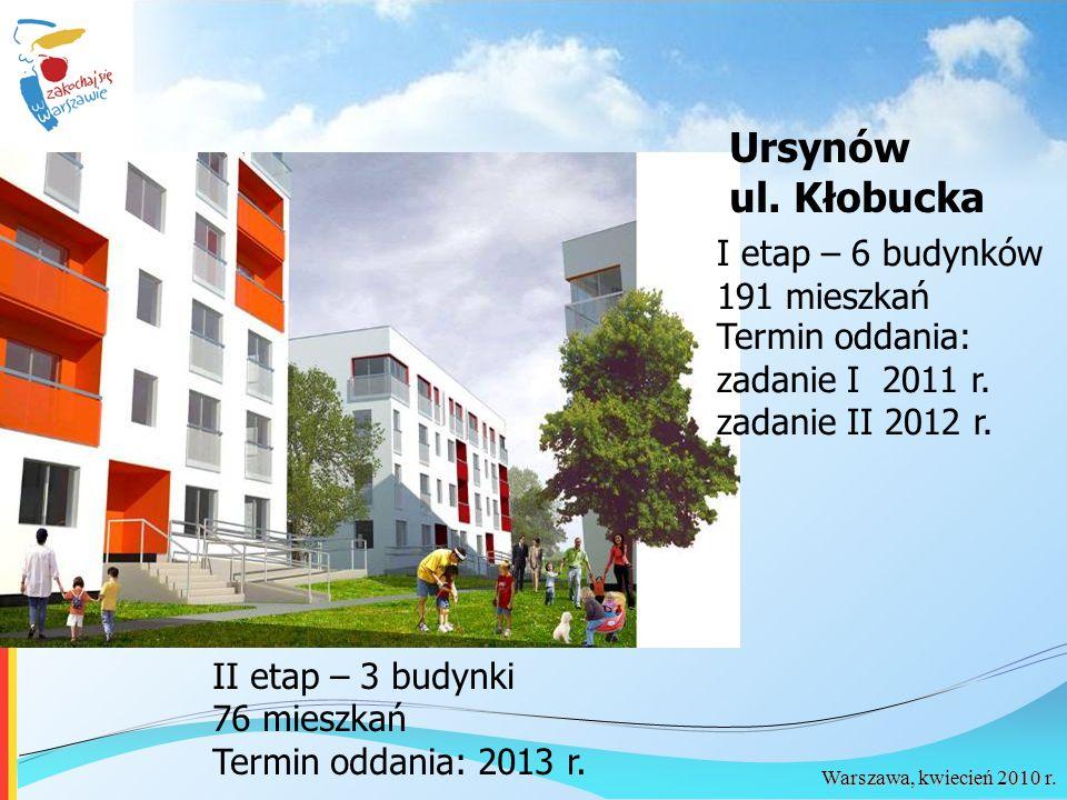 Ursynów ul. Kłobucka I etap – 6 budynków 191 mieszkań Termin oddania: