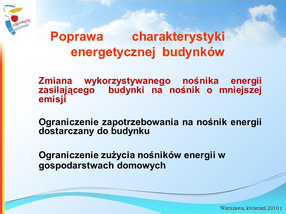 Poprawa charakterystyki energetycznej budynków
