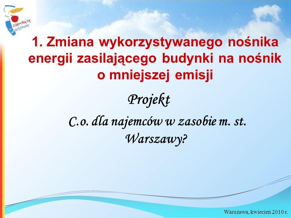 C.o. dla najemców w zasobie m. st. Warszawy