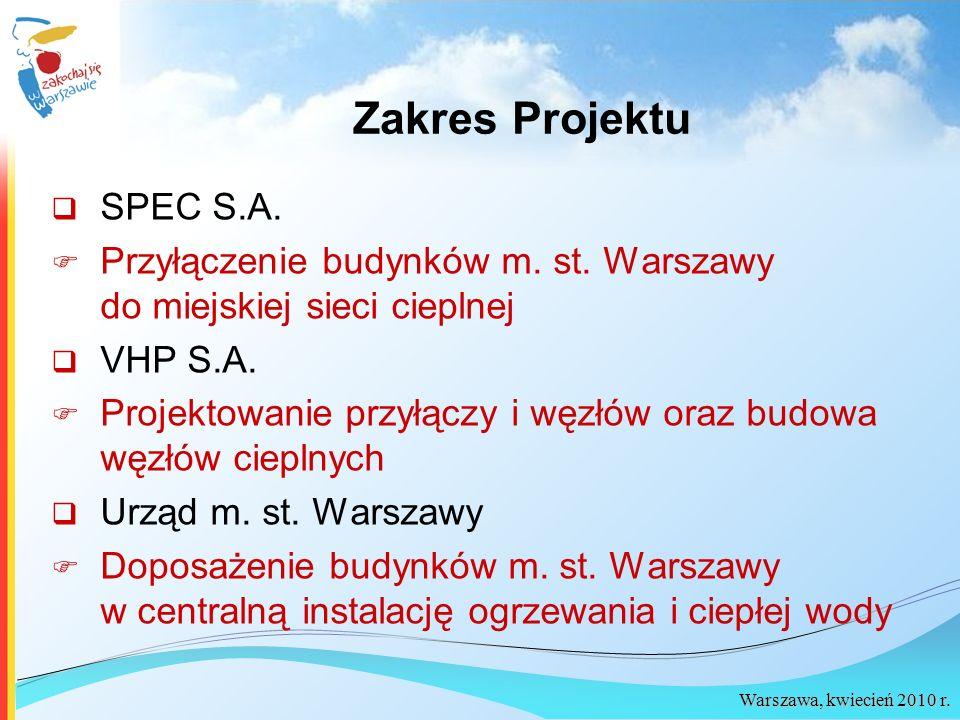 Zakres Projektu SPEC S.A.