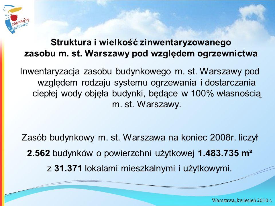 Zasób budynkowy m. st. Warszawa na koniec 2008r. liczył