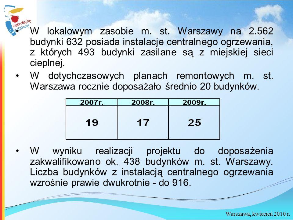 W lokalowym zasobie m. st. Warszawy na 2