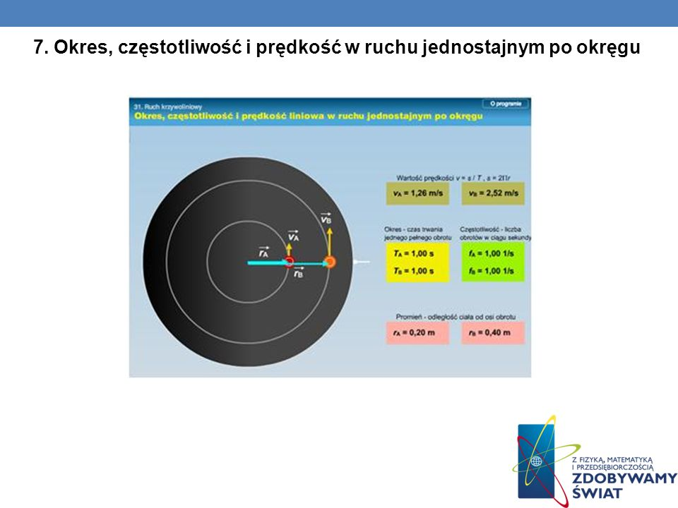 7. Okres, częstotliwość i prędkość w ruchu jednostajnym po okręgu