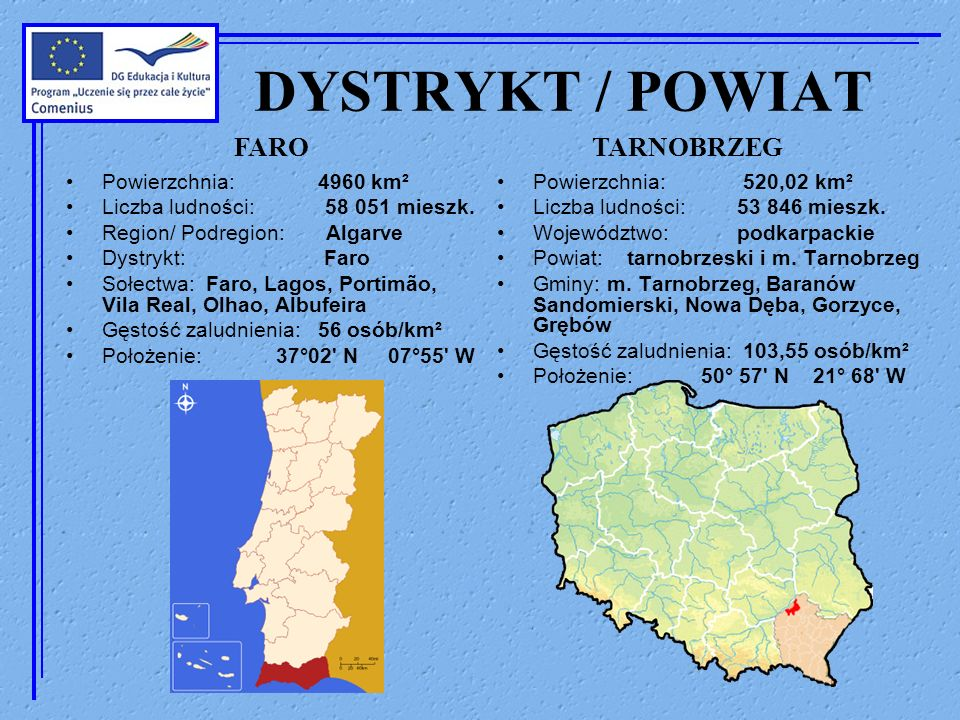 DYSTRYKT / POWIAT FARO TARNOBRZEG Powierzchnia: 4960 km²