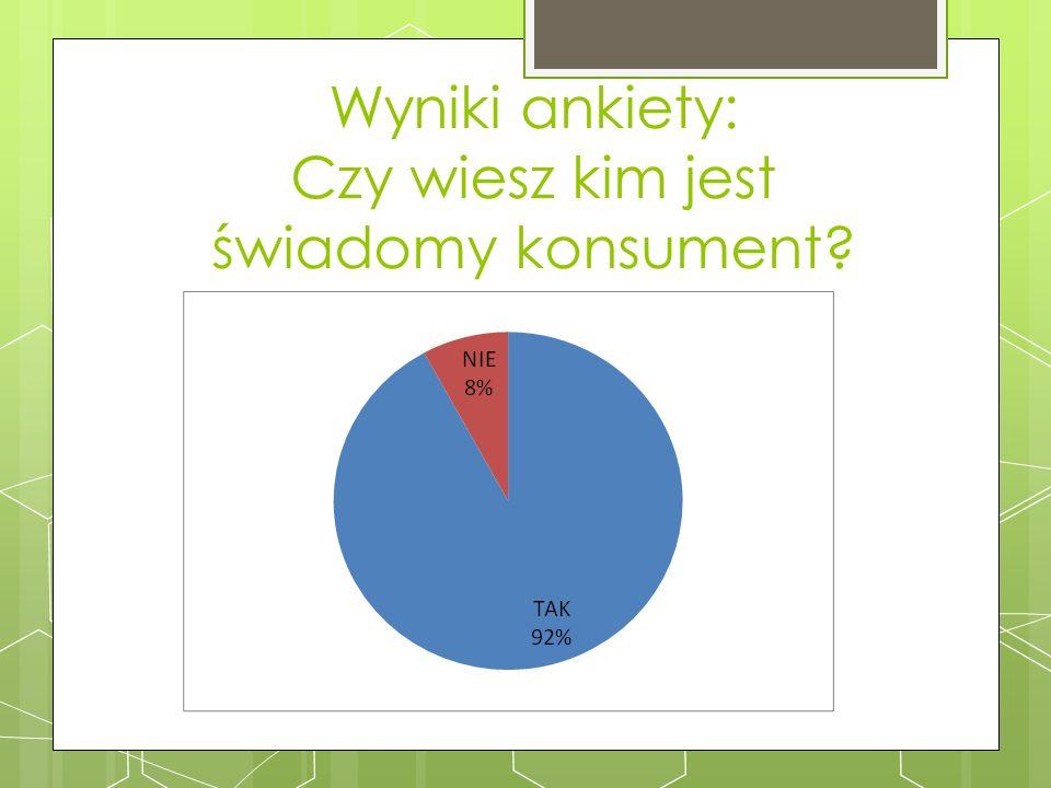 Wyniki ankiety: Czy wiesz kim jest świadomy konsument