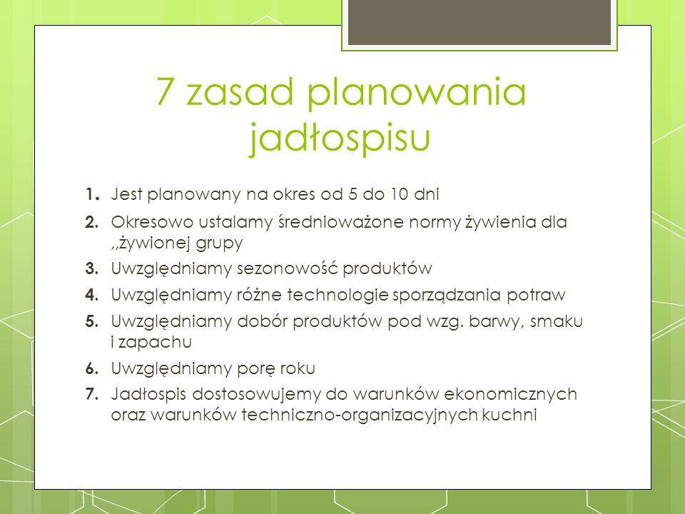 7 zasad planowania jadłospisu