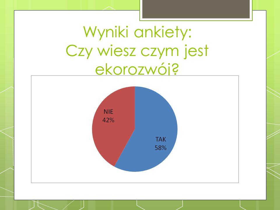Wyniki ankiety: Czy wiesz czym jest ekorozwój