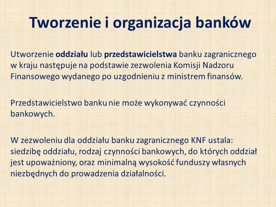 Tworzenie i organizacja banków
