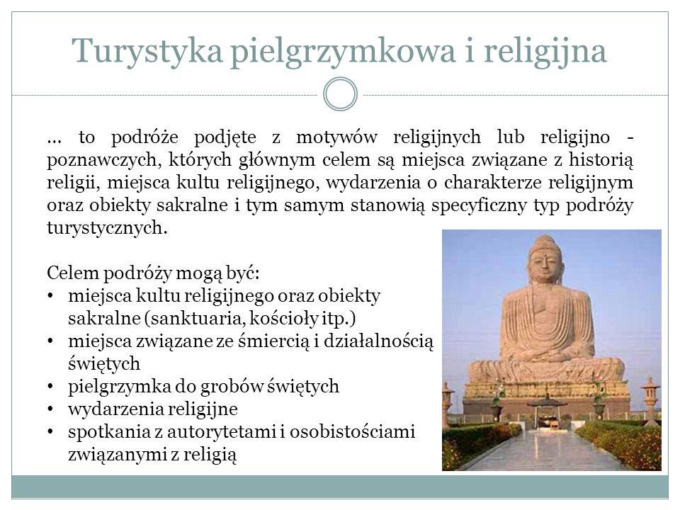 Turystyka pielgrzymkowa i religijna