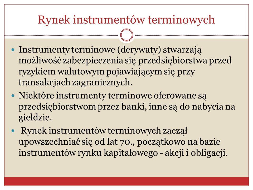 Rynek instrumentów terminowych