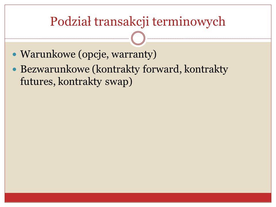 Podział transakcji terminowych