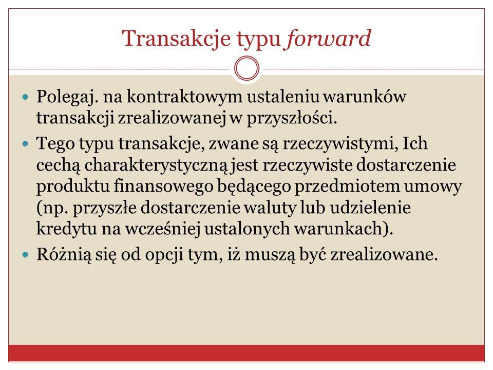 Transakcje typu forward